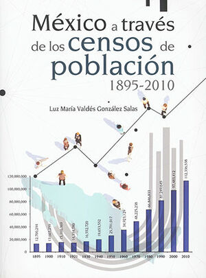 MÉXICO A TRAVÉS DE LOS CENSOS DE POBLACIÓN 1895 - 2010