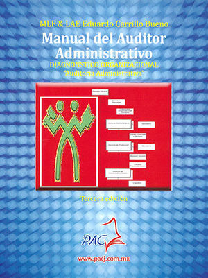 MANUAL DEL AUDITOR ADMINISTRATIVO DIAGNÓSTICO ORGANIZACIONAL