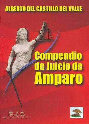 COMPENDIO DE JUICIO DE AMPARO