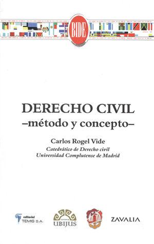 DERECHO CIVIL -MÉTODO Y CONCEPTO-