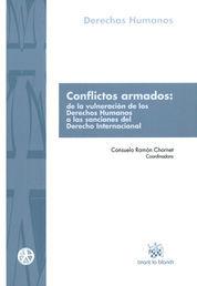 CONFLICTOS ARMADOS: DE LA VULNERACIÓN DE LOS DERECHOS HUMANOS A LAS SANCIONES DEL DERECHO INTERNACIONAL