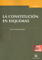 CONSTITUCIÓN EN ESQUEMAS, LA