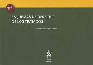 ESQUEMAS DE DERECHO DE LOS TRATADOS