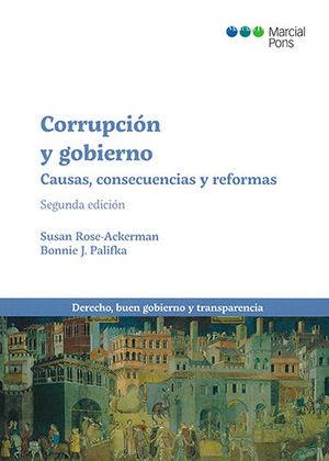 CORRUPCION Y GOBIERNO