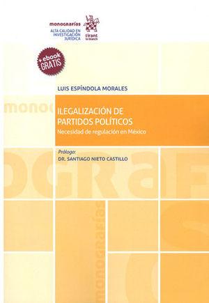 ILEGALIZACIÓN DE PARTIDOS POLÍTICOS