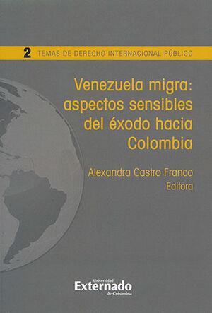 VENEZUELA MIGRA - TEMAS DE DERECHO INTERNACIONAL PUBLICO #2
