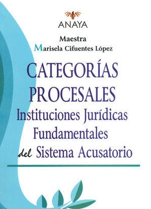 CATEGORÍAS PROCESALES